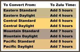 zuluconversionchart.jpg